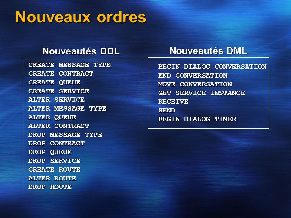 Nouveaux ordres Nouveautés DDL Nouveautés DML CREATE MESSAGE TYPE