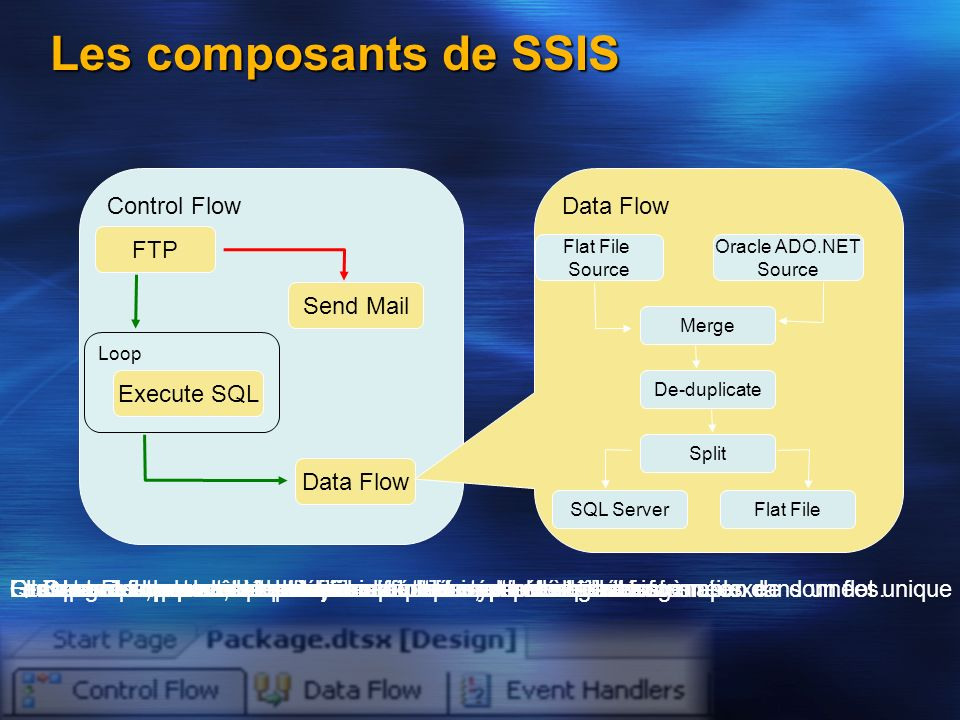 Les composants de SSIS Control Flow Data Flow FTP Send Mail