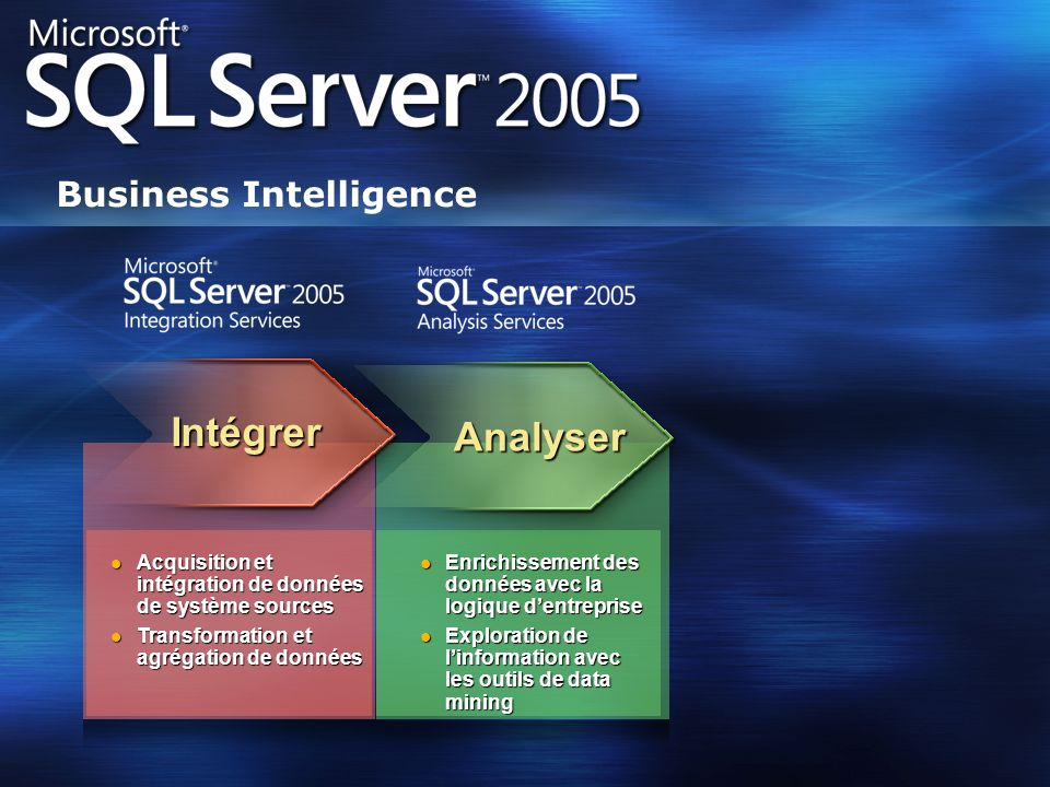 Intégrer Analyser Business Intelligence