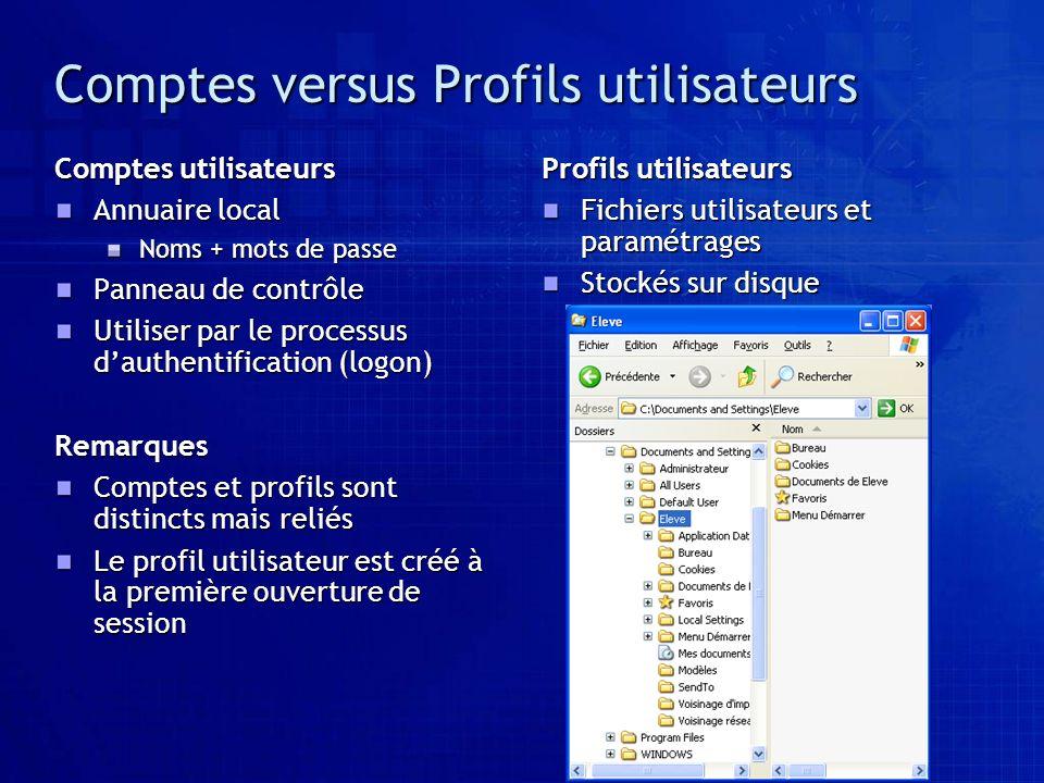 Comptes versus Profils utilisateurs