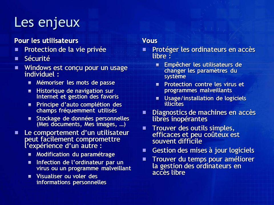 Les enjeux Pour les utilisateurs Protection de la vie privée Sécurité