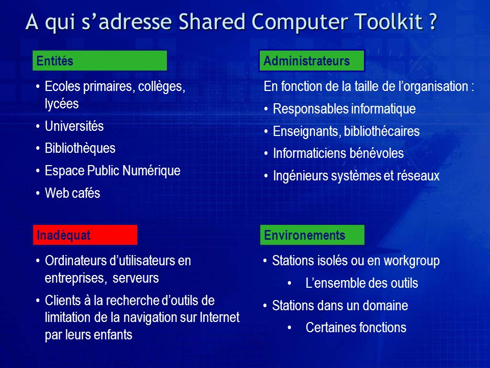 A qui s'adresse Shared Computer Toolkit