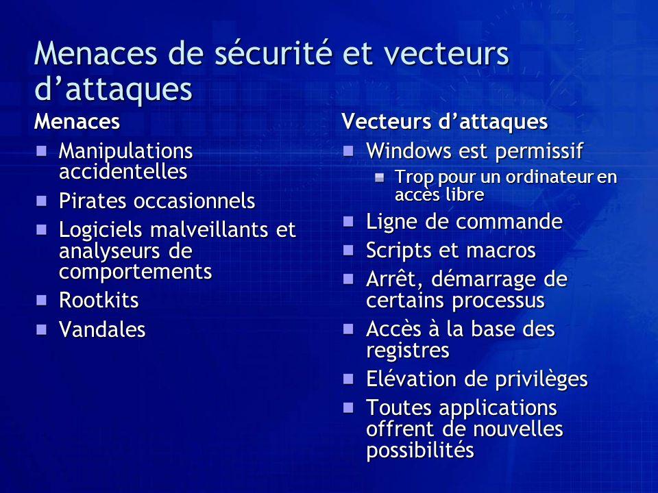 Menaces de sécurité et vecteurs d'attaques