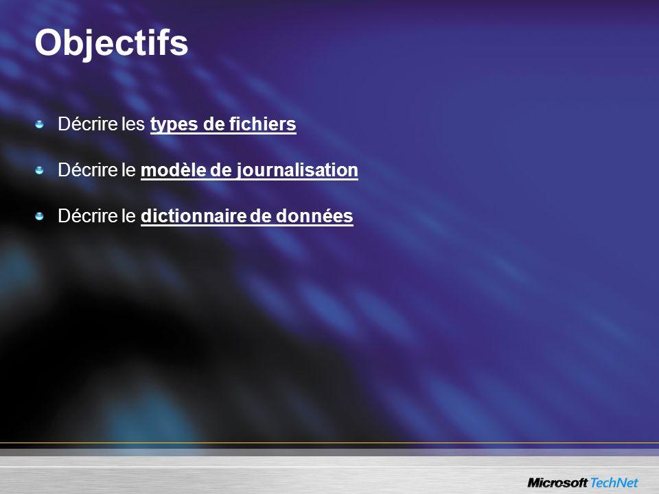 Objectifs Décrire les types de fichiers