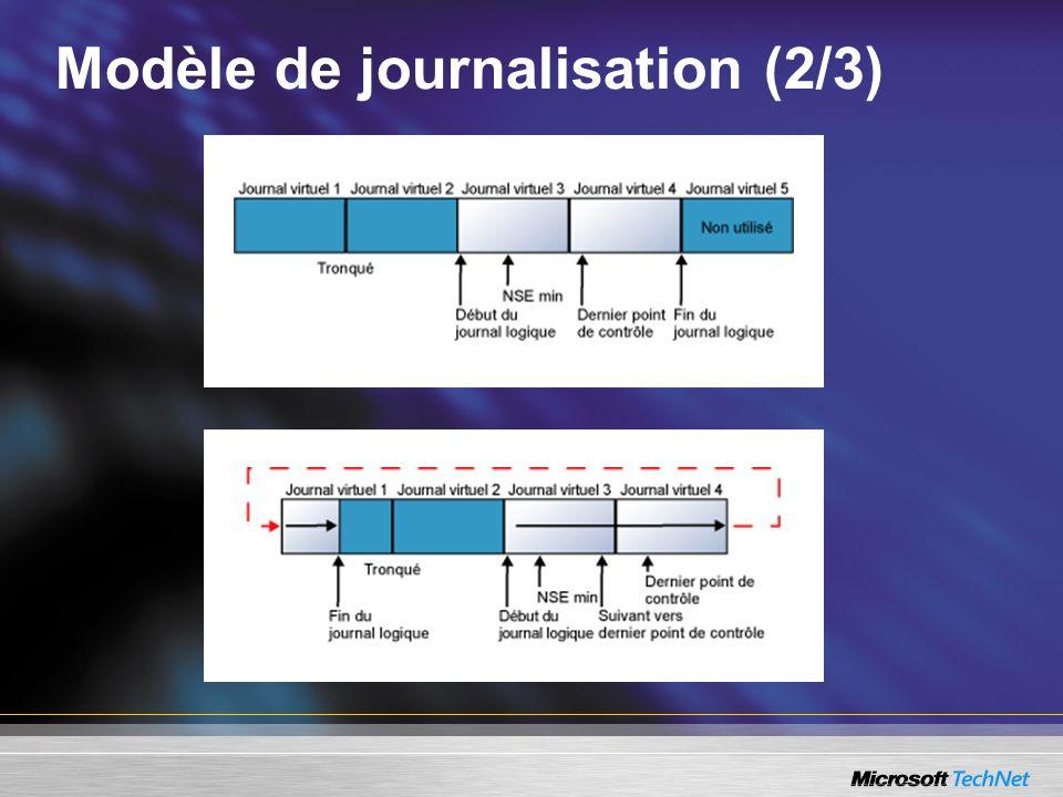 Modèle de journalisation (2/3)