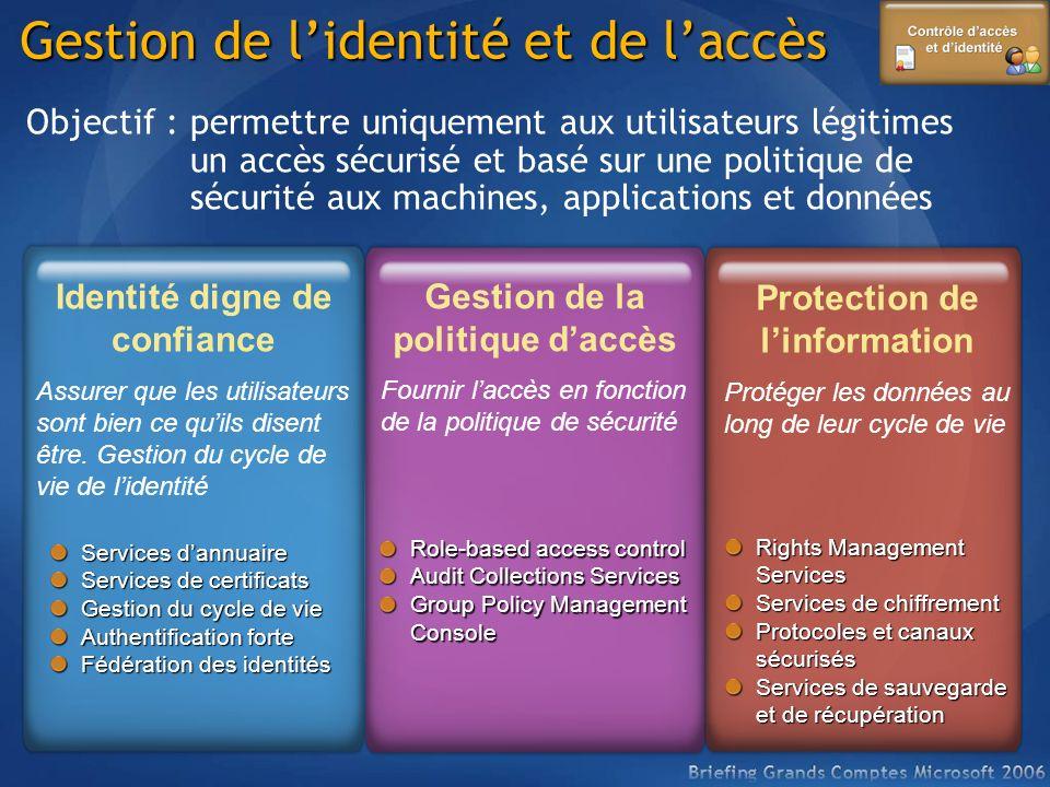 Gestion de l'identité et de l'accès