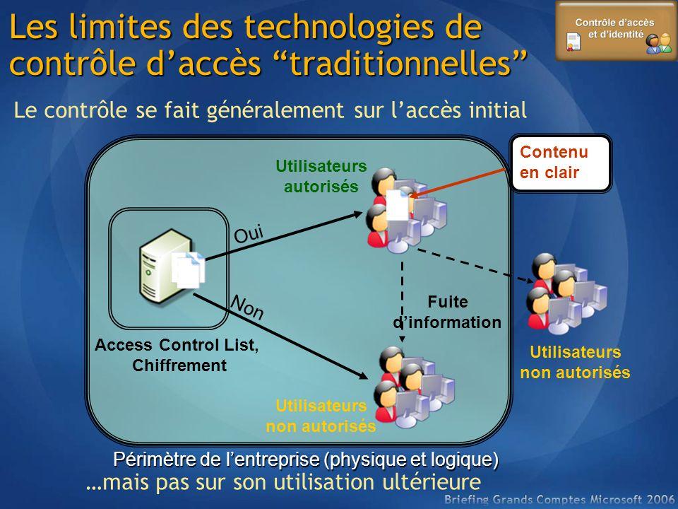 Les limites des technologies de contrôle d'accès traditionnelles