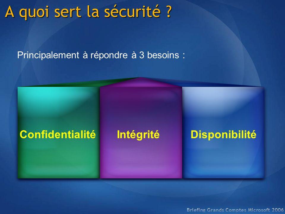 A quoi sert la sécurité Confidentialité Intégrité Disponibilité