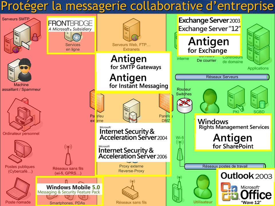 Protéger la messagerie collaborative d'entreprise