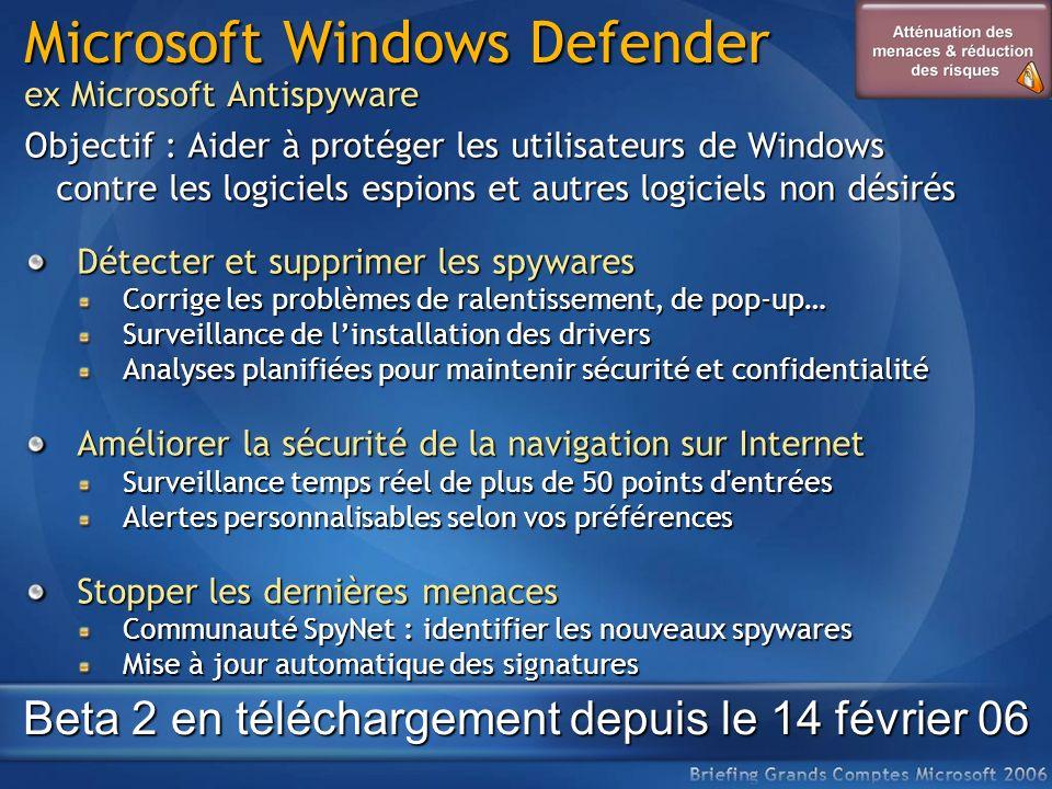 Microsoft Windows Defender ex Microsoft Antispyware