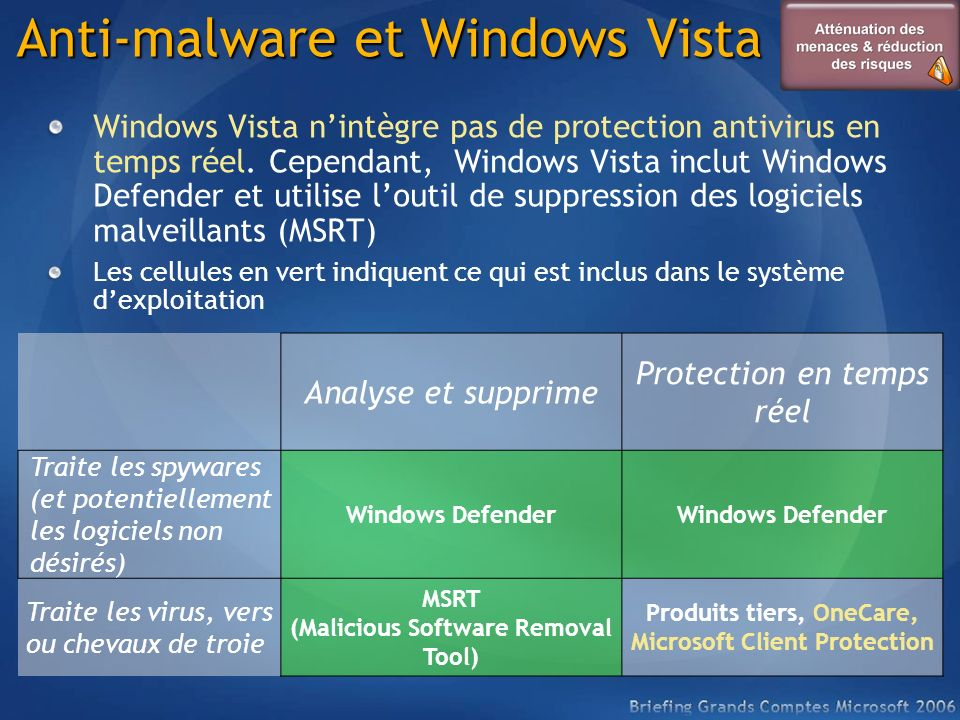 Anti-malware et Windows Vista