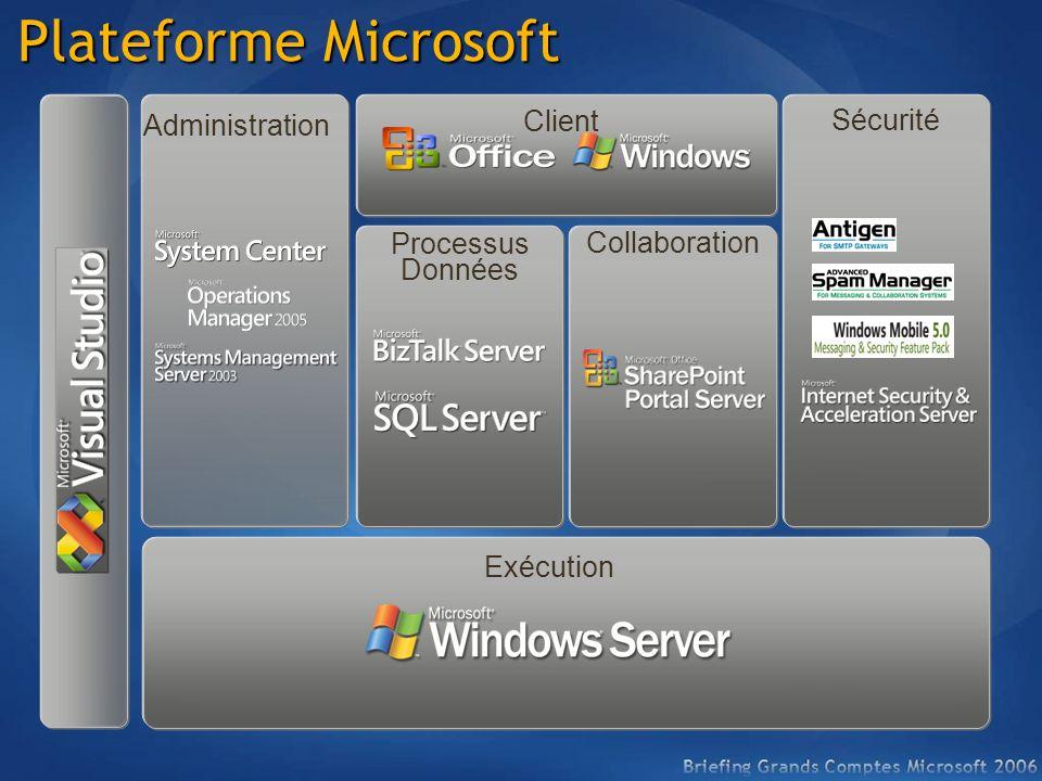 Plateforme Microsoft Client Sécurité Administration Processus