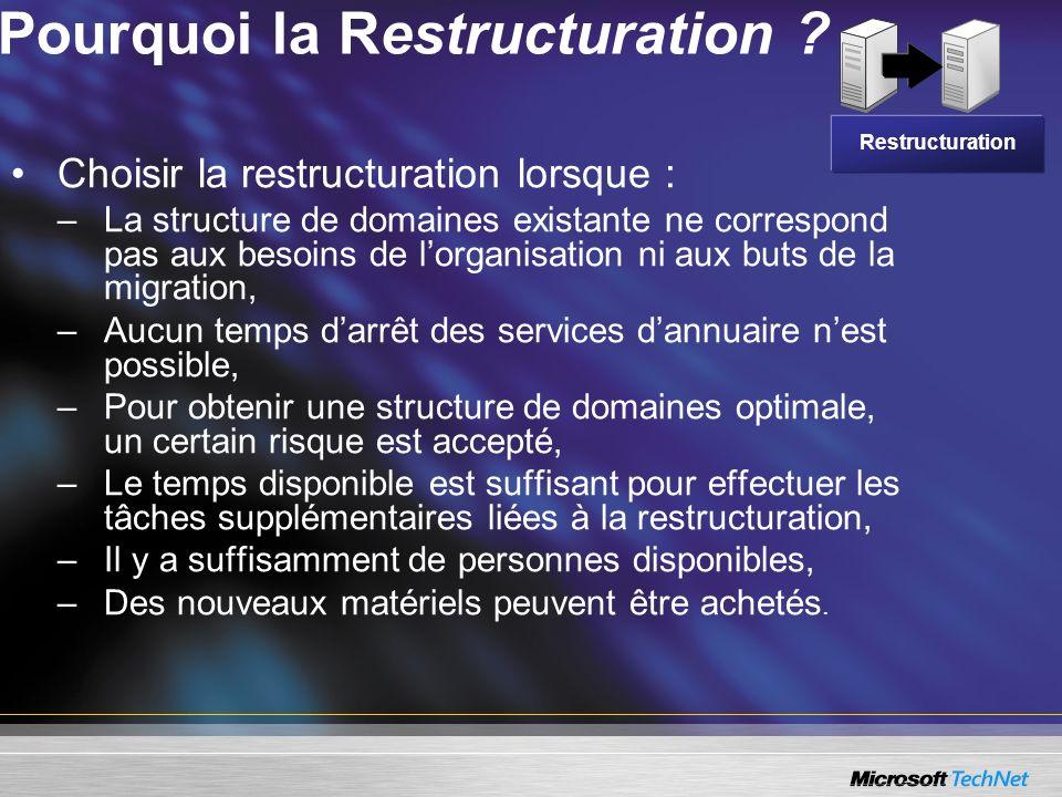 Pourquoi la Restructuration