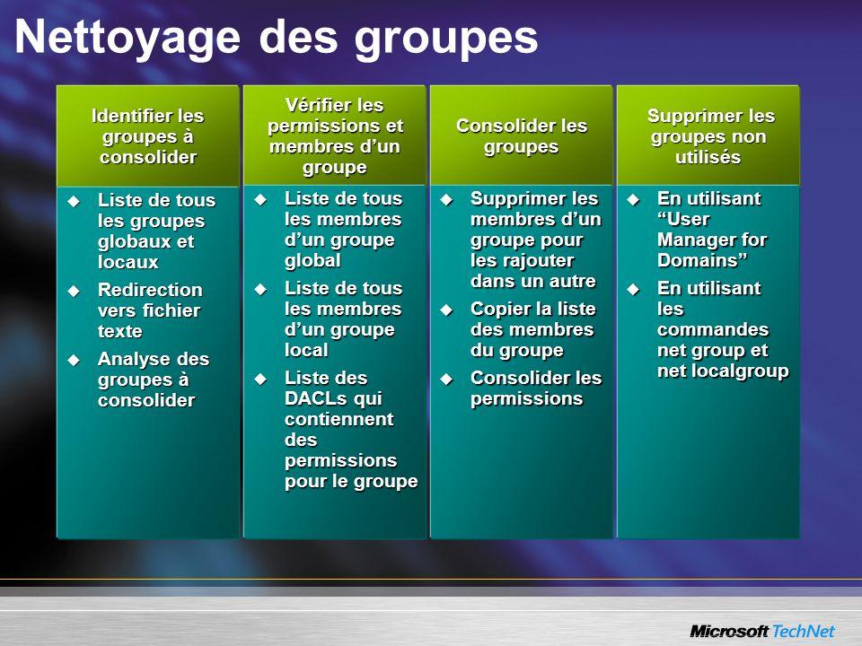 Nettoyage des groupes Identifier les groupes à consolider