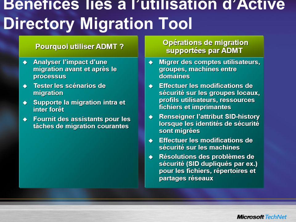Bénéfices liés à l'utilisation d'Active Directory Migration Tool