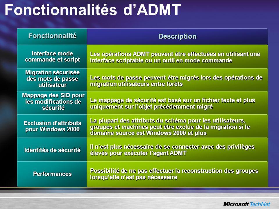 Fonctionnalités d'ADMT