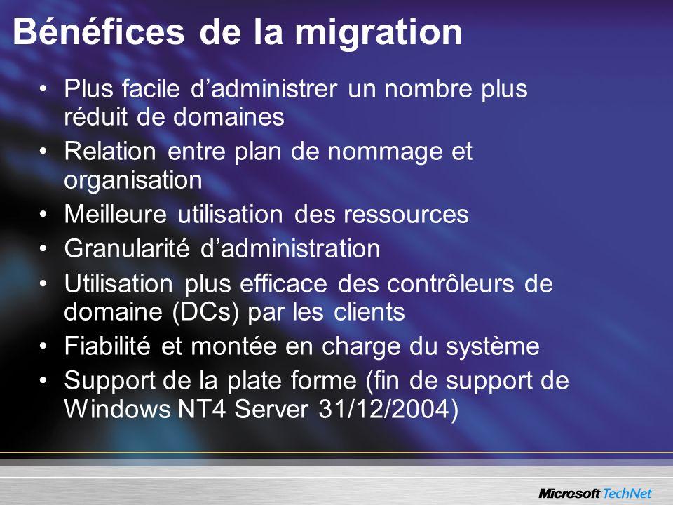Bénéfices de la migration