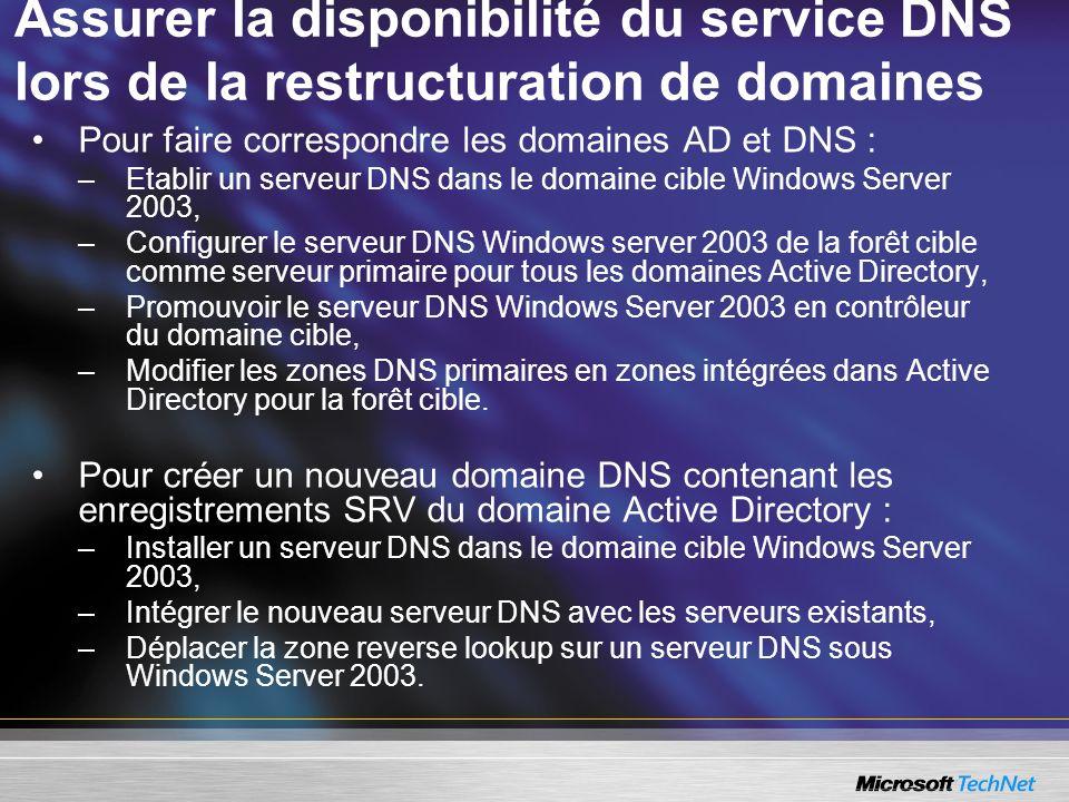 Assurer la disponibilité du service DNS lors de la restructuration de domaines