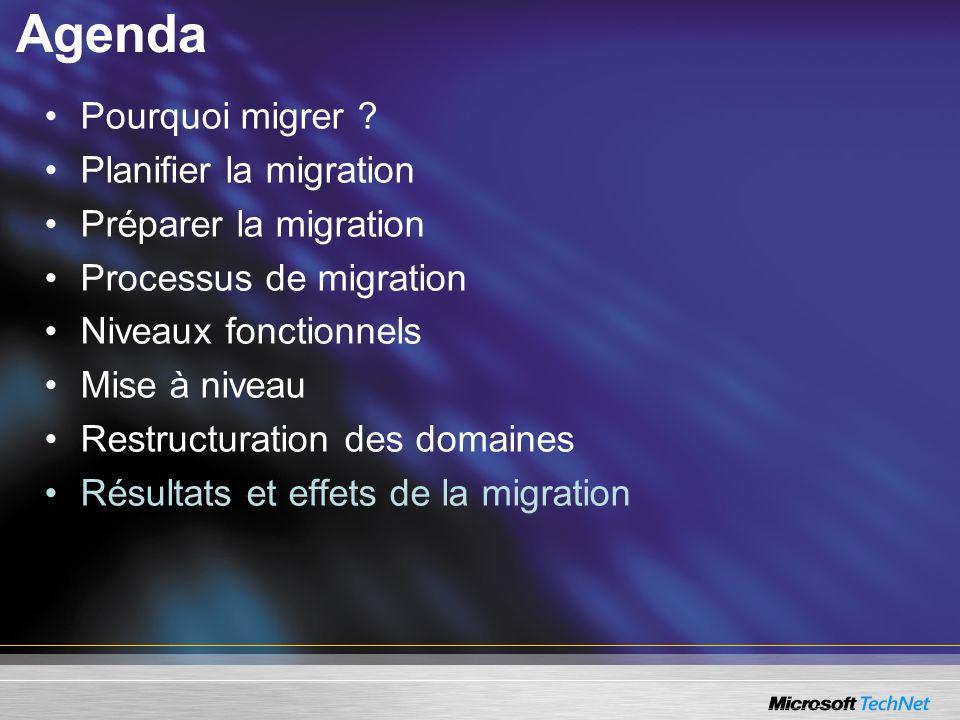 Agenda Pourquoi migrer Planifier la migration Préparer la migration