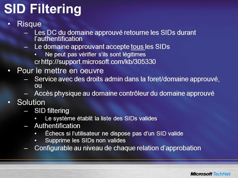 SID Filtering Risque Pour le mettre en oeuvre Solution