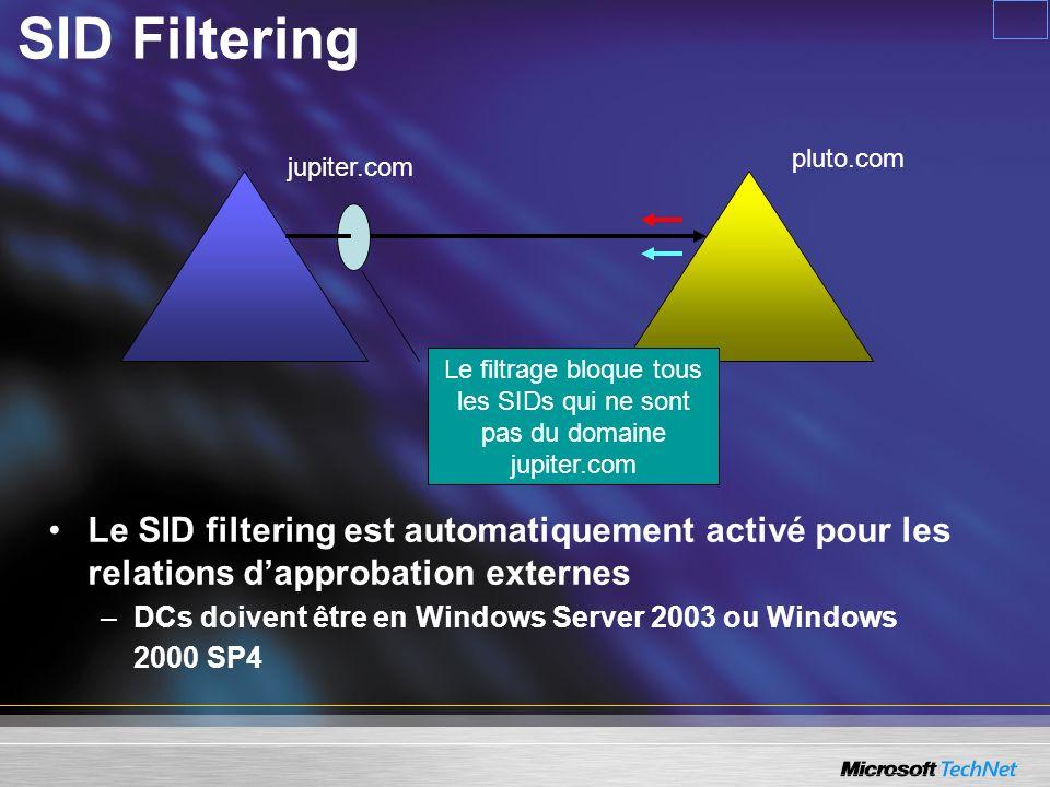 SID Filtering pluto.com. jupiter.com. Le filtrage bloque tous les SIDs qui ne sont pas du domaine jupiter.com.