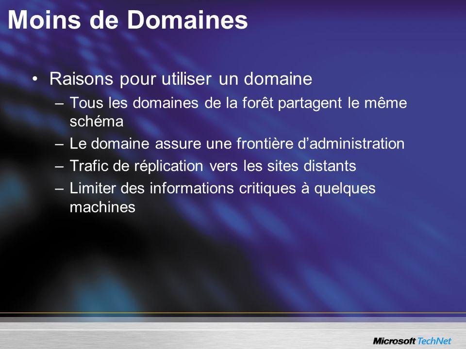 Moins de Domaines Raisons pour utiliser un domaine