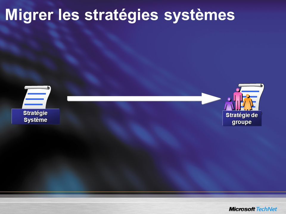 Migrer les stratégies systèmes