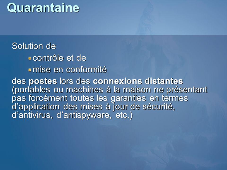 Quarantaine Solution de contrôle et de mise en conformité