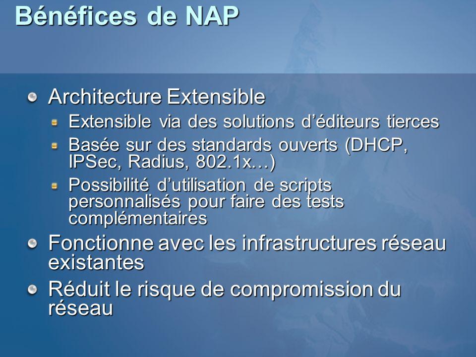 Bénéfices de NAP Architecture Extensible