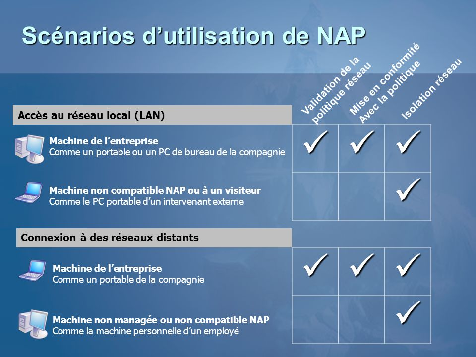 Scénarios d'utilisation de NAP