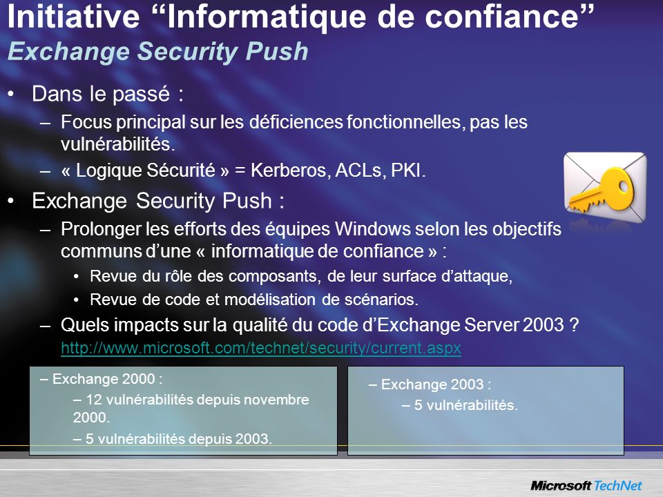 Initiative Informatique de confiance Exchange Security Push
