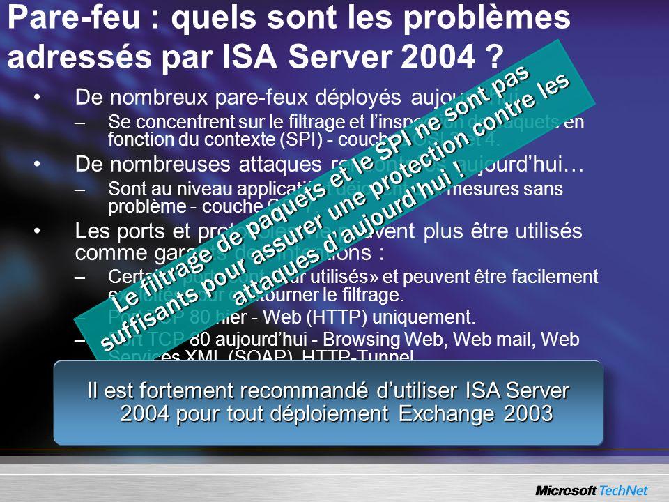 Pare-feu : quels sont les problèmes adressés par ISA Server 2004