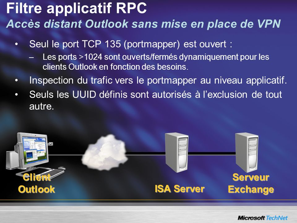 Filtre applicatif RPC Accès distant Outlook sans mise en place de VPN