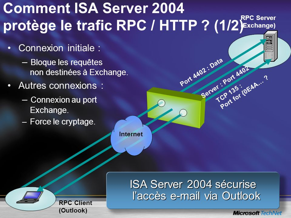 Comment ISA Server 2004 protège le trafic RPC / HTTP (1/2)