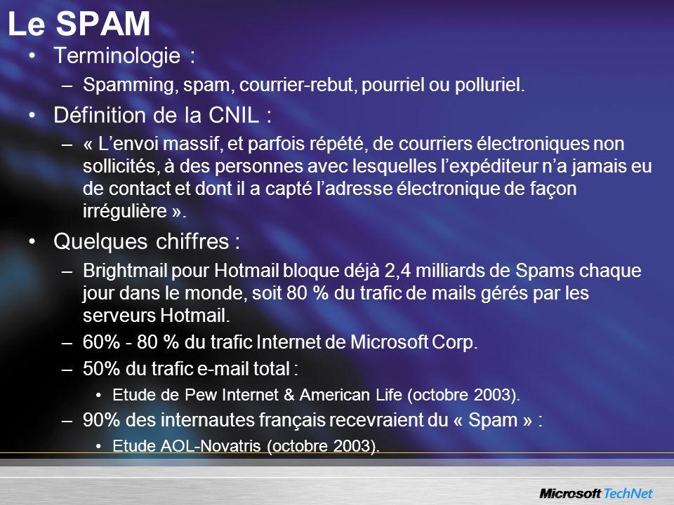 Le SPAM Terminologie : Définition de la CNIL : Quelques chiffres :
