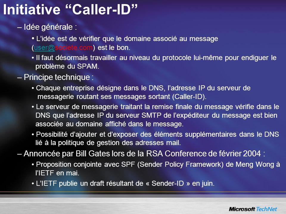 Initiative Caller-ID