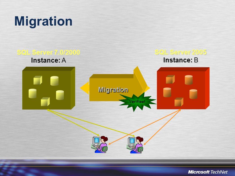 Migration SQL Server 7.0/2000 SQL Server 2005 Instance: A Instance: B