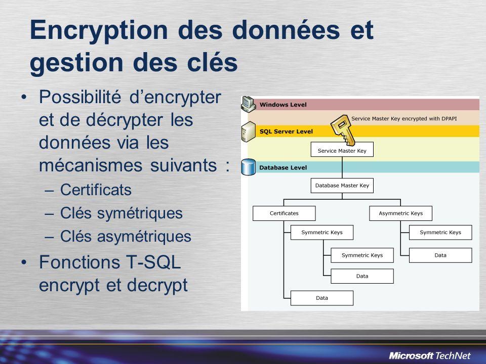 Encryption des données et gestion des clés