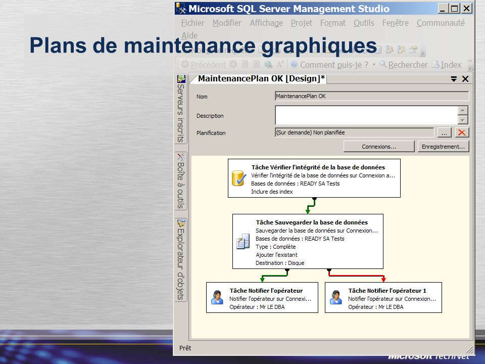 Plans de maintenance graphiques