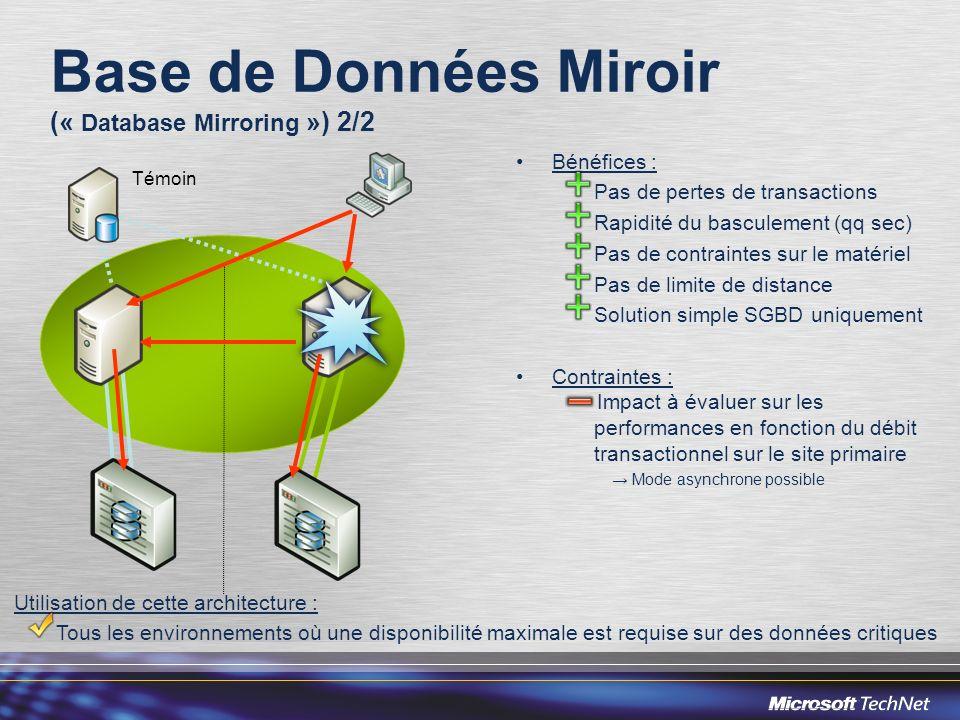 Base de Données Miroir (« Database Mirroring ») 2/2