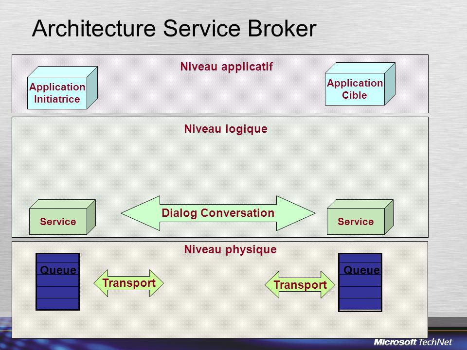 Architecture Service Broker
