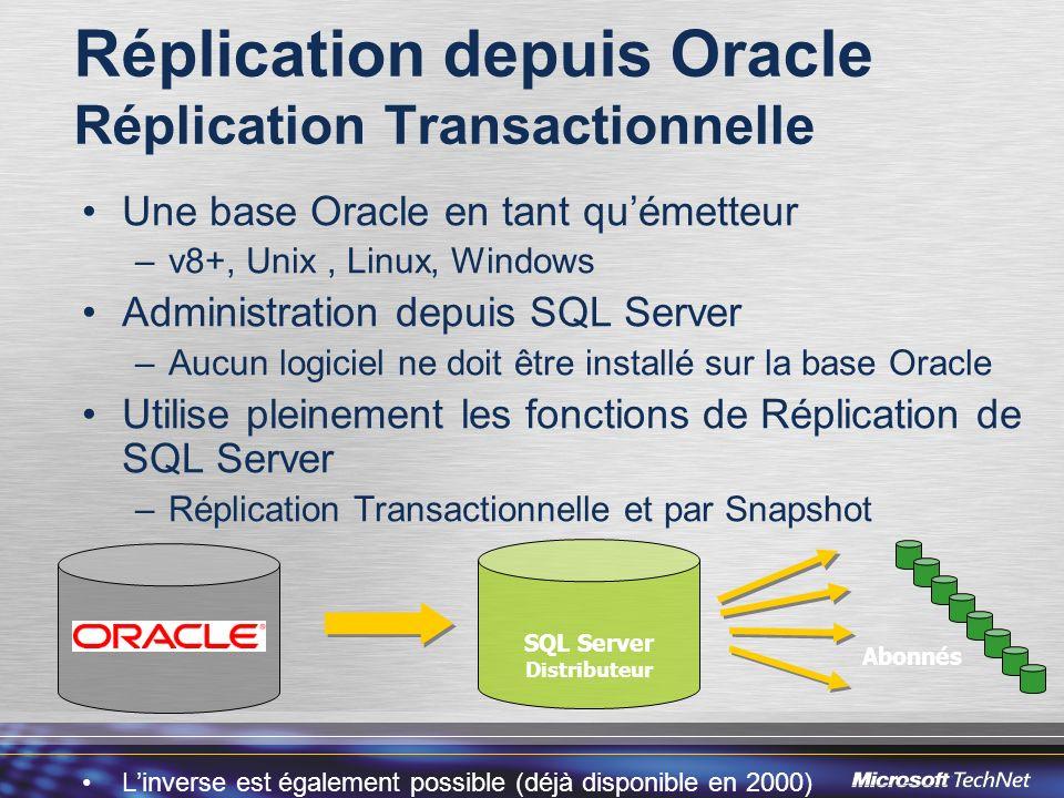 Réplication depuis Oracle Réplication Transactionnelle