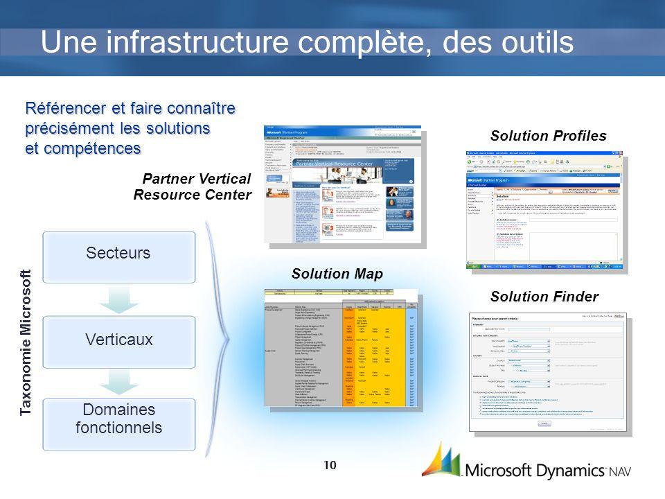 Une infrastructure complète, des outils