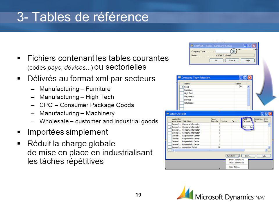 3- Tables de référence Fichiers contenant les tables courantes (codes pays, devises...) ou sectorielles.