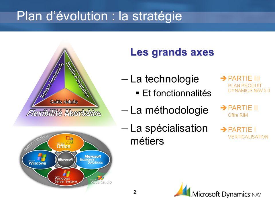 Plan d'évolution : la stratégie