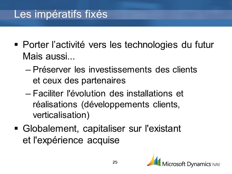 Les impératifs fixésPorter l'activité vers les technologies du futur Mais aussi... Préserver les investissements des clients et ceux des partenaires.