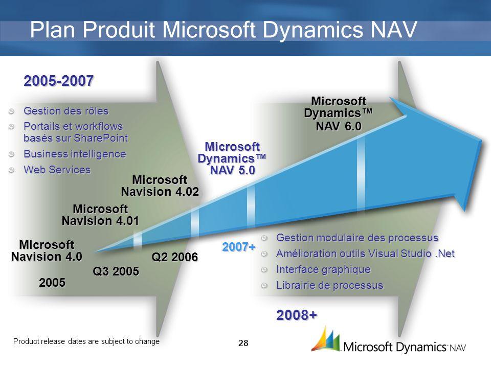 Plan Produit Microsoft Dynamics NAV
