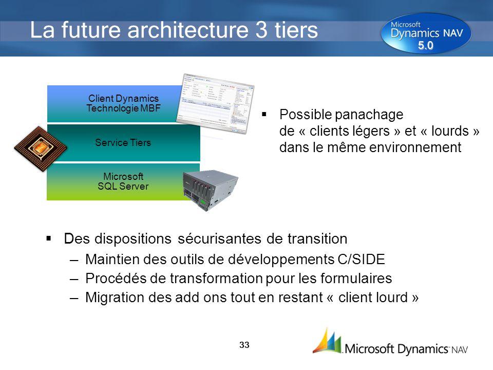 La future architecture 3 tiers
