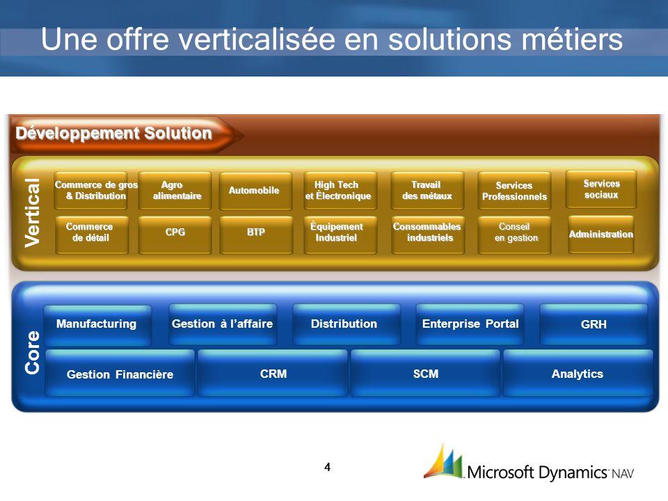 Une offre verticalisée en solutions métiers