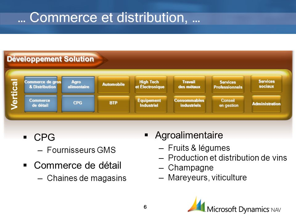 … Commerce et distribution, …